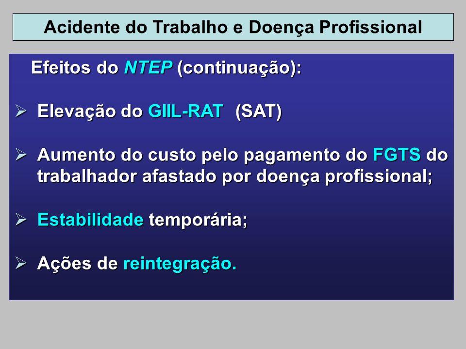 Efeitos do NTEP (continuação): Efeitos do NTEP (continuação): Elevação do GIIL-RAT (SAT) Elevação do GIIL-RAT (SAT) Aumento do custo pelo pagamento do