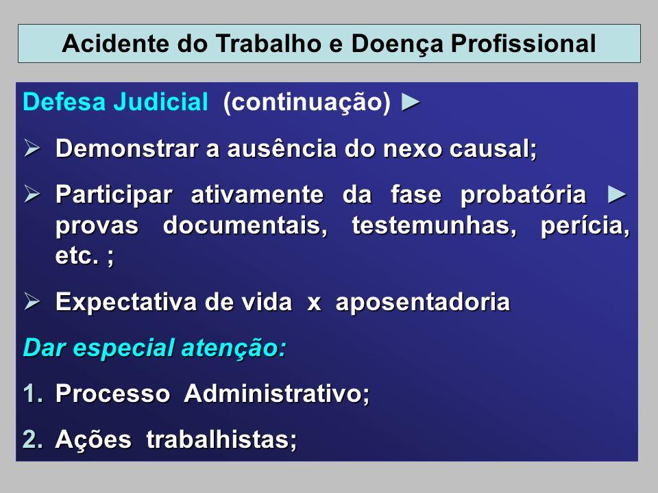 Defesa Judicial (continuação) Demonstrar a ausência do nexo causal; Demonstrar a ausência do nexo causal; Participar ativamente da fase probatória pro