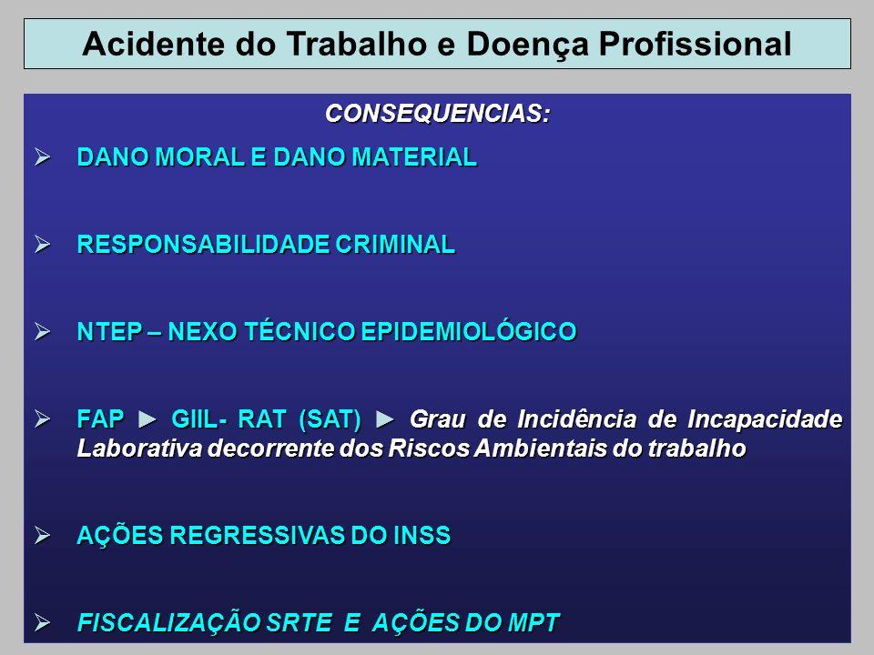 CONSEQUENCIAS: DANO MORAL E DANO MATERIAL DANO MORAL E DANO MATERIAL RESPONSABILIDADE CRIMINAL RESPONSABILIDADE CRIMINAL NTEP – NEXO TÉCNICO EPIDEMIOL