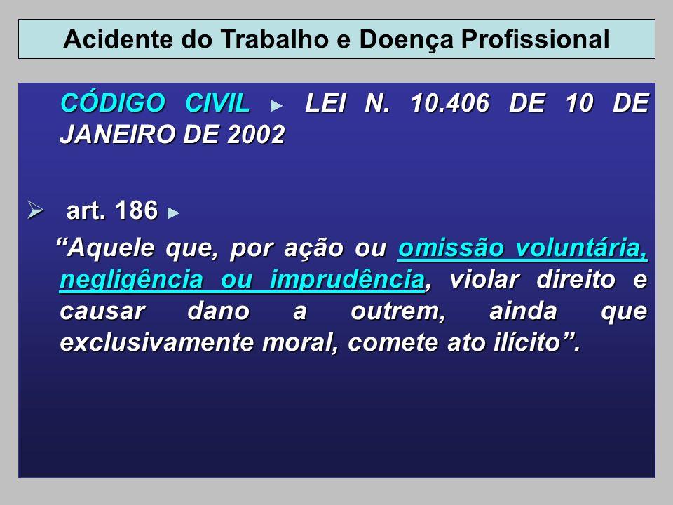 CÓDIGO CIVIL LEI N. 10.406 DE 10 DE JANEIRO DE 2002 art. 186 art. 186 Aquele que, por ação ou omissão voluntária, negligência ou imprudência, violar d