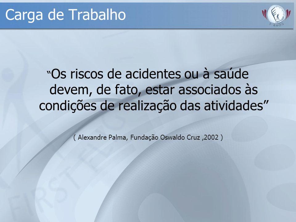Carga de Trabalho Os riscos de acidentes ou à saúde devem, de fato, estar associados às condições de realização das atividades ( Alexandre Palma, Fund