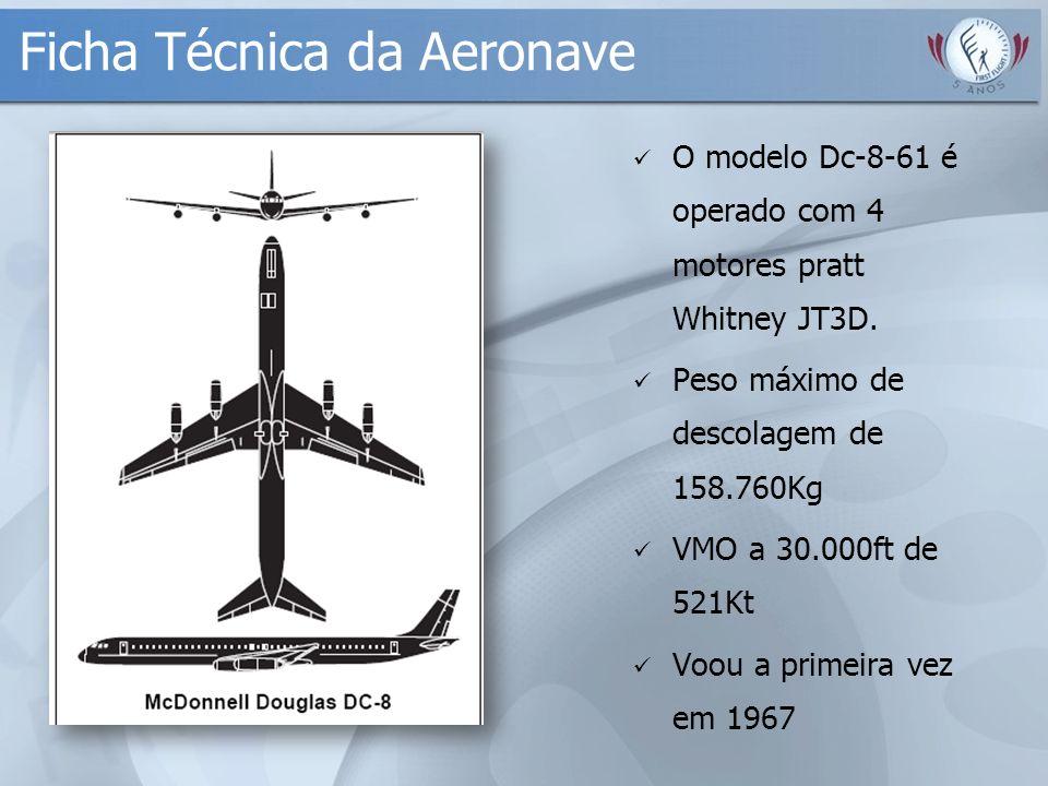 Ficha Técnica da Aeronave O modelo Dc-8-61 é operado com 4 motores pratt Whitney JT3D. Peso máximo de descolagem de 158.760Kg VMO a 30.000ft de 521Kt