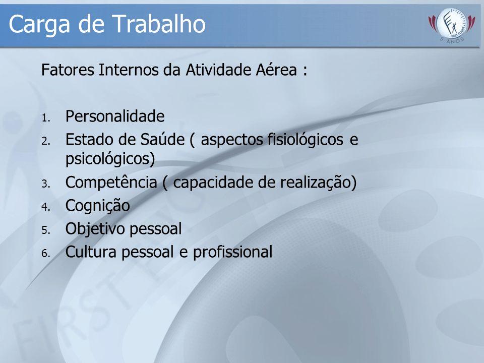 Carga de Trabalho Fatores Internos da Atividade Aérea : 1. Personalidade 2. Estado de Saúde ( aspectos fisiológicos e psicológicos) 3. Competência ( c