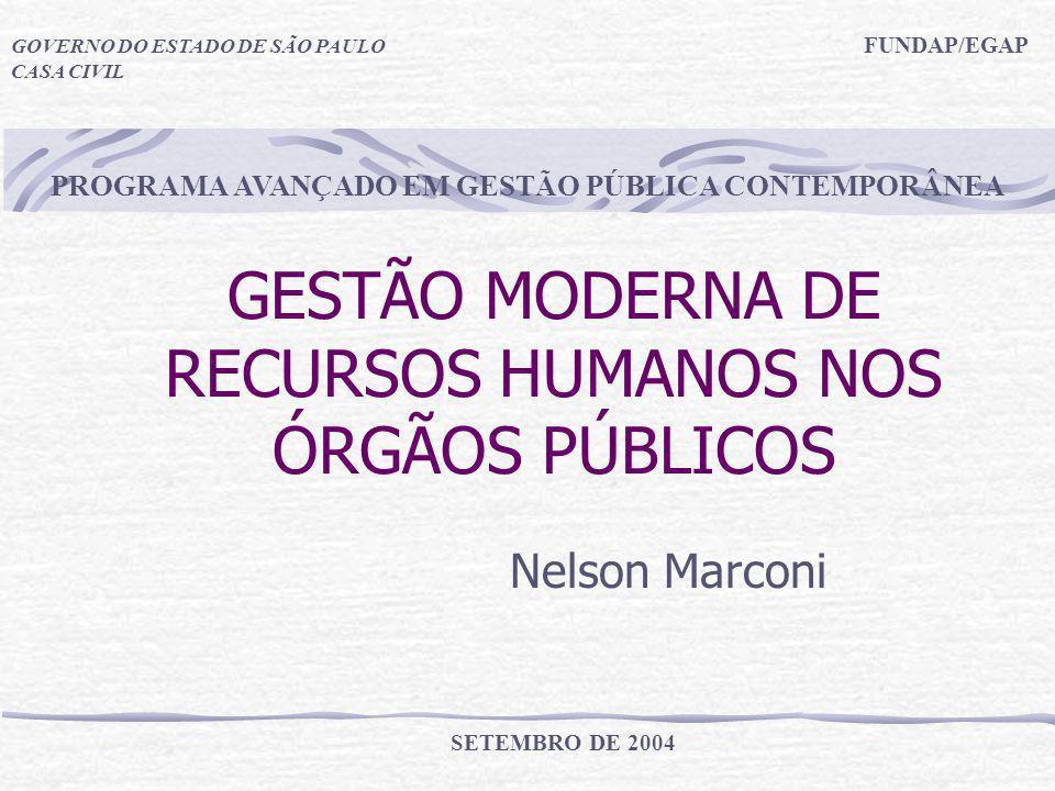 GESTÃO MODERNA DE RECURSOS HUMANOS NOS ÓRGÃOS PÚBLICOS Nelson Marconi GOVERNO DO ESTADO DE SÃO PAULO FUNDAP/EGAP CASA CIVIL PROGRAMA AVANÇADO EM GESTÃO PÚBLICA CONTEMPORÂNEA SETEMBRO DE 2004