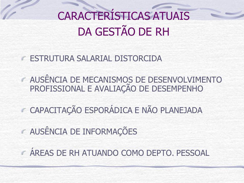 CARACTERÍSTICAS ATUAIS DA GESTÃO DE RH ESTRUTURA SALARIAL DISTORCIDA AUSÊNCIA DE MECANISMOS DE DESENVOLVIMENTO PROFISSIONAL E AVALIAÇÃO DE DESEMPENHO CAPACITAÇÃO ESPORÁDICA E NÃO PLANEJADA AUSÊNCIA DE INFORMAÇÕES ÁREAS DE RH ATUANDO COMO DEPTO.
