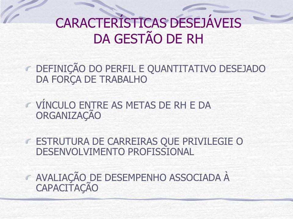 CARACTERÍSTICAS DESEJÁVEIS DA GESTÃO DE RH DEFINIÇÃO DO PERFIL E QUANTITATIVO DESEJADO DA FORÇA DE TRABALHO VÍNCULO ENTRE AS METAS DE RH E DA ORGANIZAÇÃO ESTRUTURA DE CARREIRAS QUE PRIVILEGIE O DESENVOLVIMENTO PROFISSIONAL AVALIAÇÃO DE DESEMPENHO ASSOCIADA À CAPACITAÇÃO