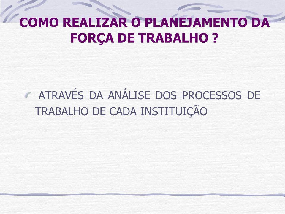 COMO REALIZAR O PLANEJAMENTO DA FORÇA DE TRABALHO .