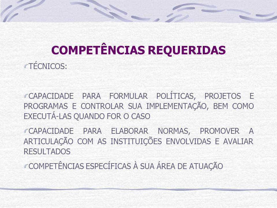 COMPETÊNCIAS REQUERIDAS TÉCNICOS: CAPACIDADE PARA FORMULAR POLÍTICAS, PROJETOS E PROGRAMAS E CONTROLAR SUA IMPLEMENTAÇÃO, BEM COMO EXECUTÁ-LAS QUANDO FOR O CASO CAPACIDADE PARA ELABORAR NORMAS, PROMOVER A ARTICULAÇÃO COM AS INSTITUIÇÕES ENVOLVIDAS E AVALIAR RESULTADOS COMPETÊNCIAS ESPECÍFICAS À SUA ÁREA DE ATUAÇÃO