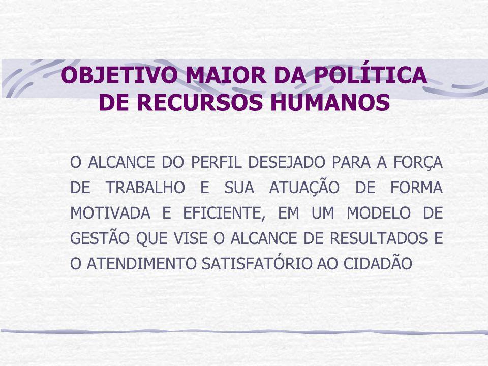 OBJETIVO MAIOR DA POLÍTICA DE RECURSOS HUMANOS O ALCANCE DO PERFIL DESEJADO PARA A FORÇA DE TRABALHO E SUA ATUAÇÃO DE FORMA MOTIVADA E EFICIENTE, EM UM MODELO DE GESTÃO QUE VISE O ALCANCE DE RESULTADOS E O ATENDIMENTO SATISFATÓRIO AO CIDADÃO
