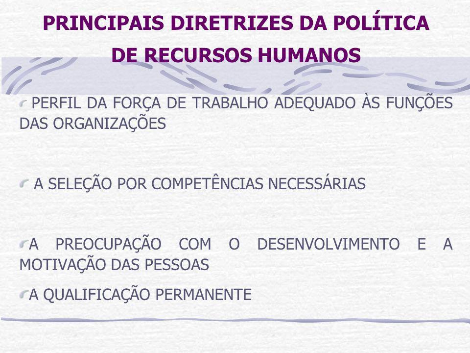 PRINCIPAIS DIRETRIZES DA POLÍTICA DE RECURSOS HUMANOS PERFIL DA FORÇA DE TRABALHO ADEQUADO ÀS FUNÇÕES DAS ORGANIZAÇÕES A SELEÇÃO POR COMPETÊNCIAS NECESSÁRIAS A PREOCUPAÇÃO COM O DESENVOLVIMENTO E A MOTIVAÇÃO DAS PESSOAS A QUALIFICAÇÃO PERMANENTE