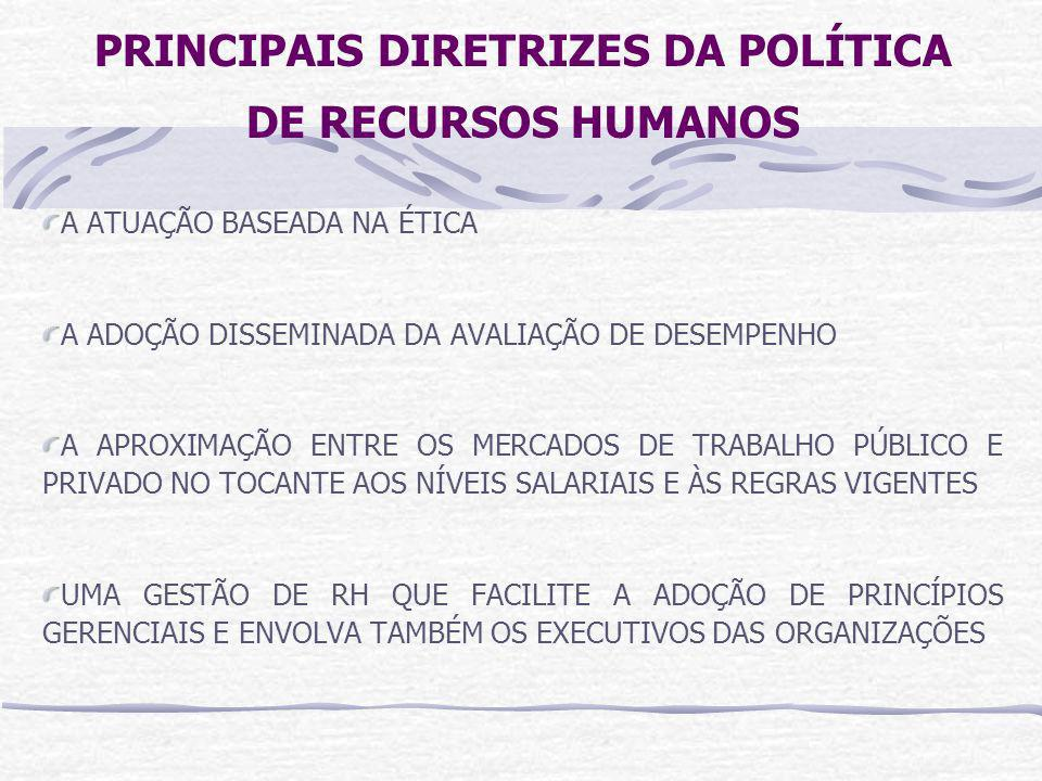 PRINCIPAIS DIRETRIZES DA POLÍTICA DE RECURSOS HUMANOS A ATUAÇÃO BASEADA NA ÉTICA A ADOÇÃO DISSEMINADA DA AVALIAÇÃO DE DESEMPENHO A APROXIMAÇÃO ENTRE OS MERCADOS DE TRABALHO PÚBLICO E PRIVADO NO TOCANTE AOS NÍVEIS SALARIAIS E ÀS REGRAS VIGENTES UMA GESTÃO DE RH QUE FACILITE A ADOÇÃO DE PRINCÍPIOS GERENCIAIS E ENVOLVA TAMBÉM OS EXECUTIVOS DAS ORGANIZAÇÕES