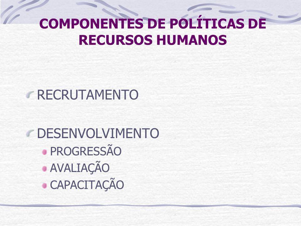 OBJETIVOS DO PLANEJAMENTO DA FORÇA DE TRABALHO ADEQUAÇÃO DO PERFIL DOS SERVIDORES ÀS ATRIBUIÇÕES DA ORGANIZAÇÃO ESTIMATIVA DOS QUANTITATIVOS DESEJADOS PARA AS DIVERSAS ÁREAS PLANEJAMENTO DO RECRUTAMENTO PREVISIBILIDADE ORÇAMENTÁRIA