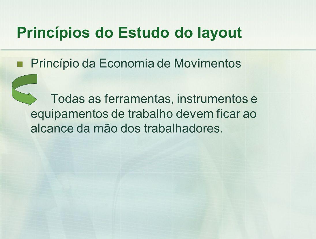 Princípio da Economia de Movimentos Todas as ferramentas, instrumentos e equipamentos de trabalho devem ficar ao alcance da mão dos trabalhadores. Pri