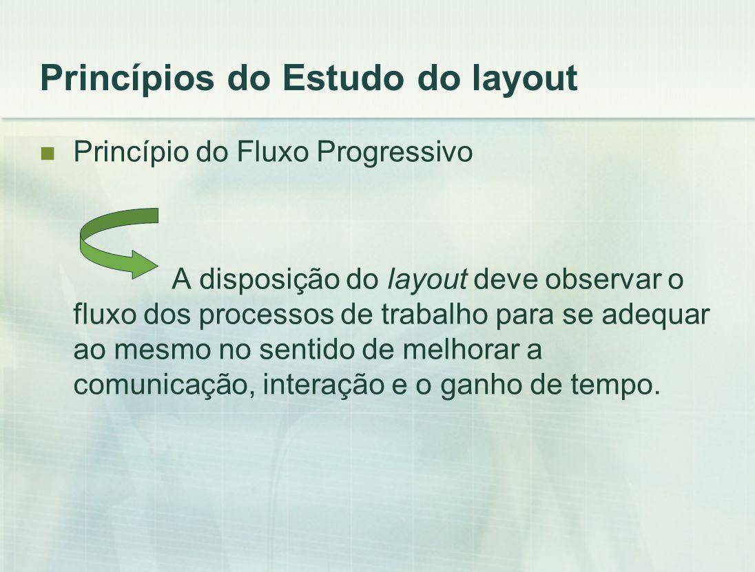 Princípio do Fluxo Progressivo A disposição do layout deve observar o fluxo dos processos de trabalho para se adequar ao mesmo no sentido de melhorar