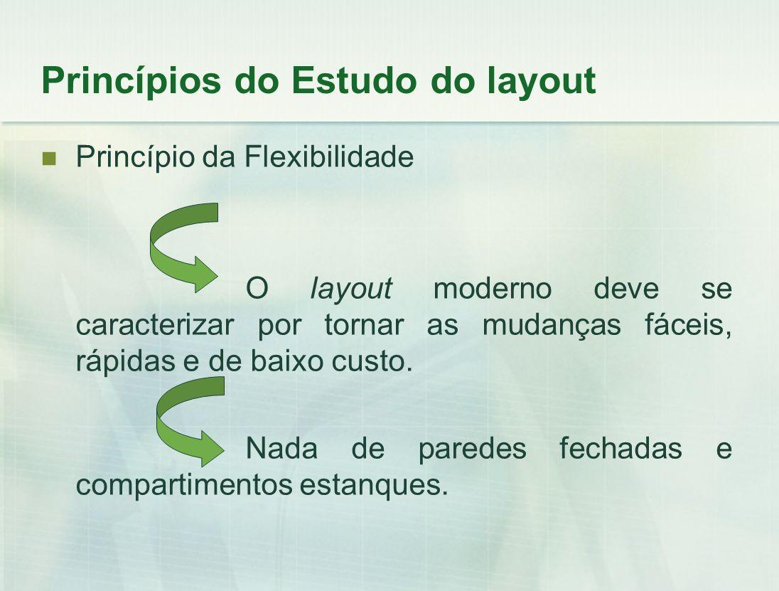 Princípio da Flexibilidade O layout moderno deve se caracterizar por tornar as mudanças fáceis, rápidas e de baixo custo. Nada de paredes fechadas e c