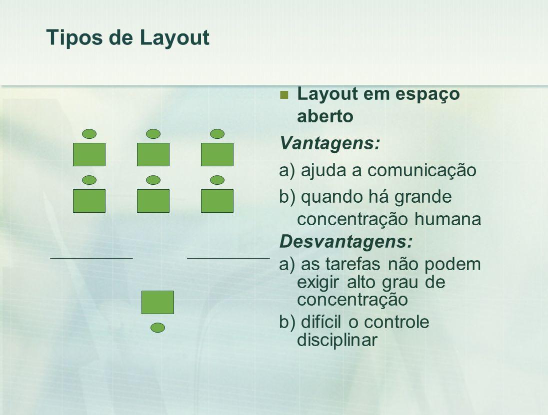 Tipos de Layout Layout em espaço aberto Vantagens: a) ajuda a comunicação b) quando há grande concentração humana Desvantagens: a) as tarefas não podem exigir alto grau de concentração b) difícil o controle disciplinar