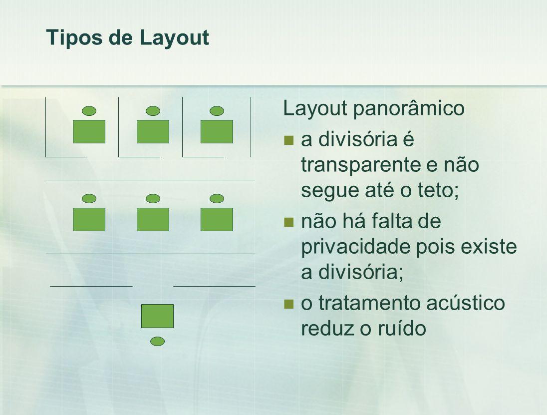 Tipos de Layout Layout panorâmico a divisória é transparente e não segue até o teto; não há falta de privacidade pois existe a divisória; o tratamento acústico reduz o ruído