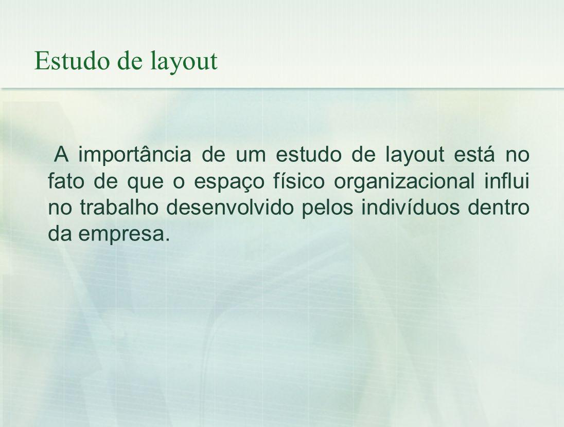 Princípio da Integração O layout deve possibilitar a integração dos funcionários e não o contrário.