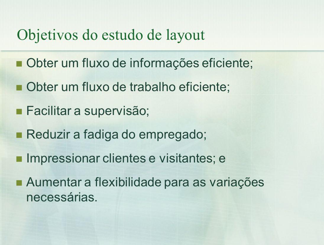 Objetivos do estudo de layout Obter um fluxo de informações eficiente; Obter um fluxo de trabalho eficiente; Facilitar a supervisão; Reduzir a fadiga do empregado; Impressionar clientes e visitantes; e Aumentar a flexibilidade para as variações necessárias.