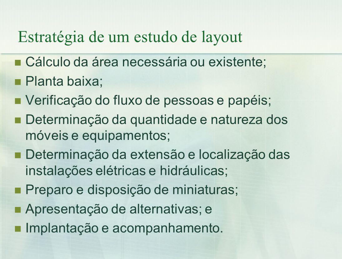 Estratégia de um estudo de layout Cálculo da área necessária ou existente; Planta baixa; Verificação do fluxo de pessoas e papéis; Determinação da qua