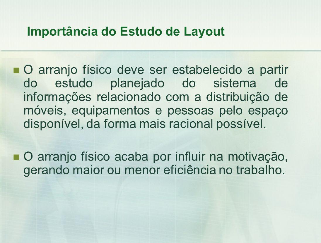 Importância do Estudo de Layout O arranjo físico deve ser estabelecido a partir do estudo planejado do sistema de informações relacionado com a distri