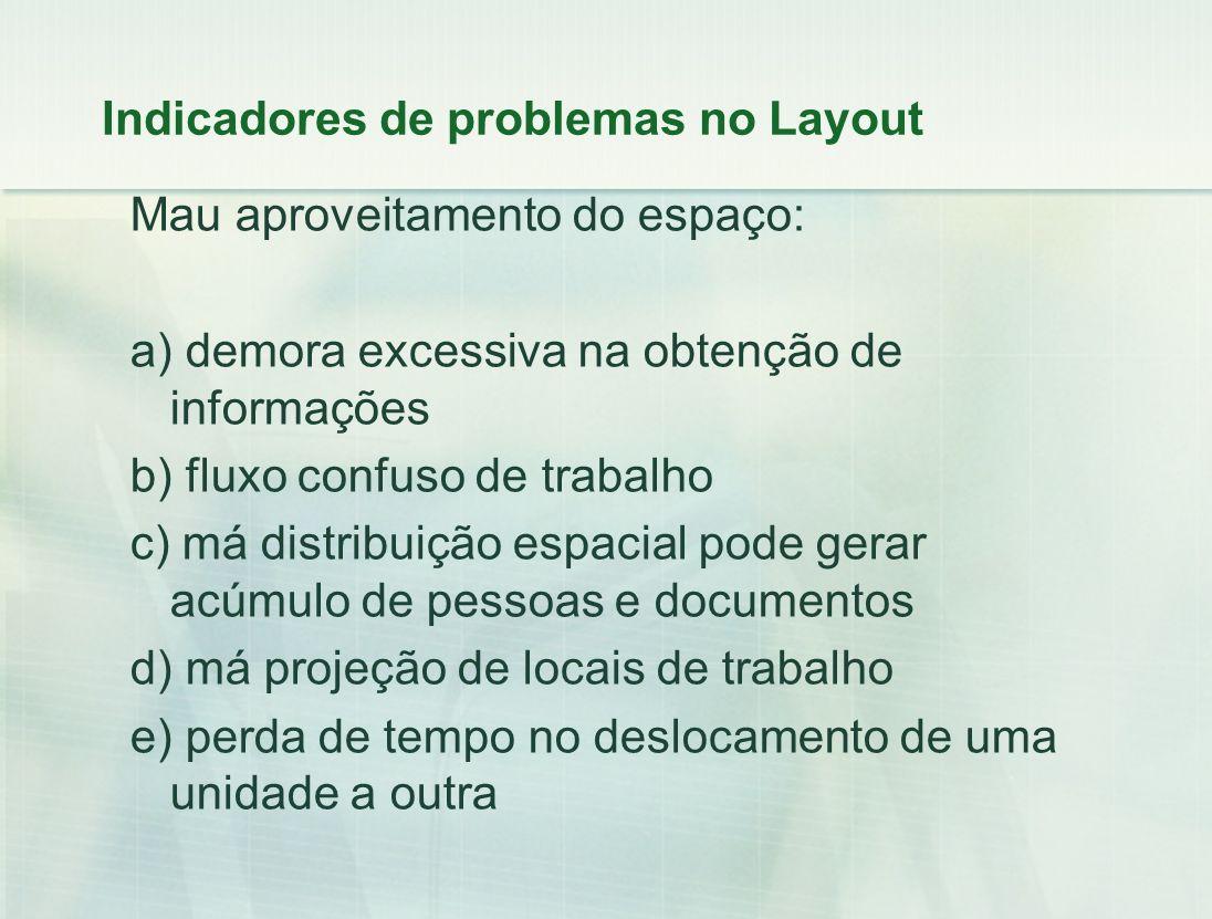 Indicadores de problemas no Layout Mau aproveitamento do espaço: a) demora excessiva na obtenção de informações b) fluxo confuso de trabalho c) má dis