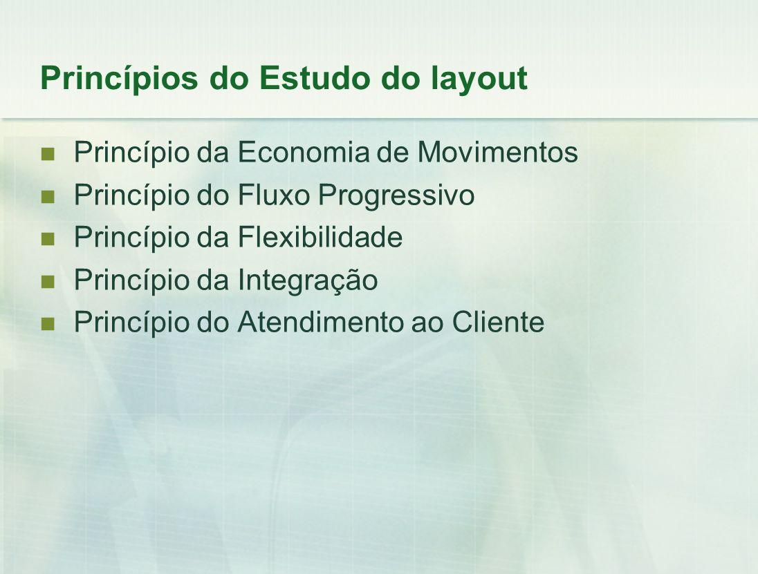Princípios do Estudo do layout Princípio da Economia de Movimentos Princípio do Fluxo Progressivo Princípio da Flexibilidade Princípio da Integração Princípio do Atendimento ao Cliente