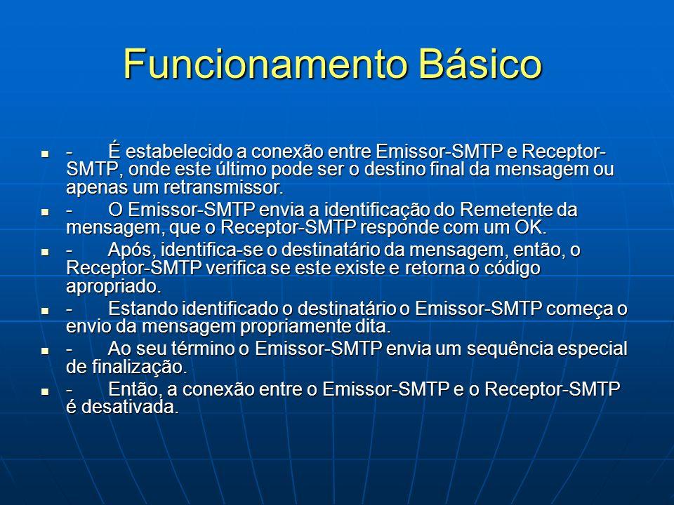 Funcionamento Básico Funcionamento Básico - É estabelecido a conexão entre Emissor-SMTP e Receptor- SMTP, onde este último pode ser o destino final da