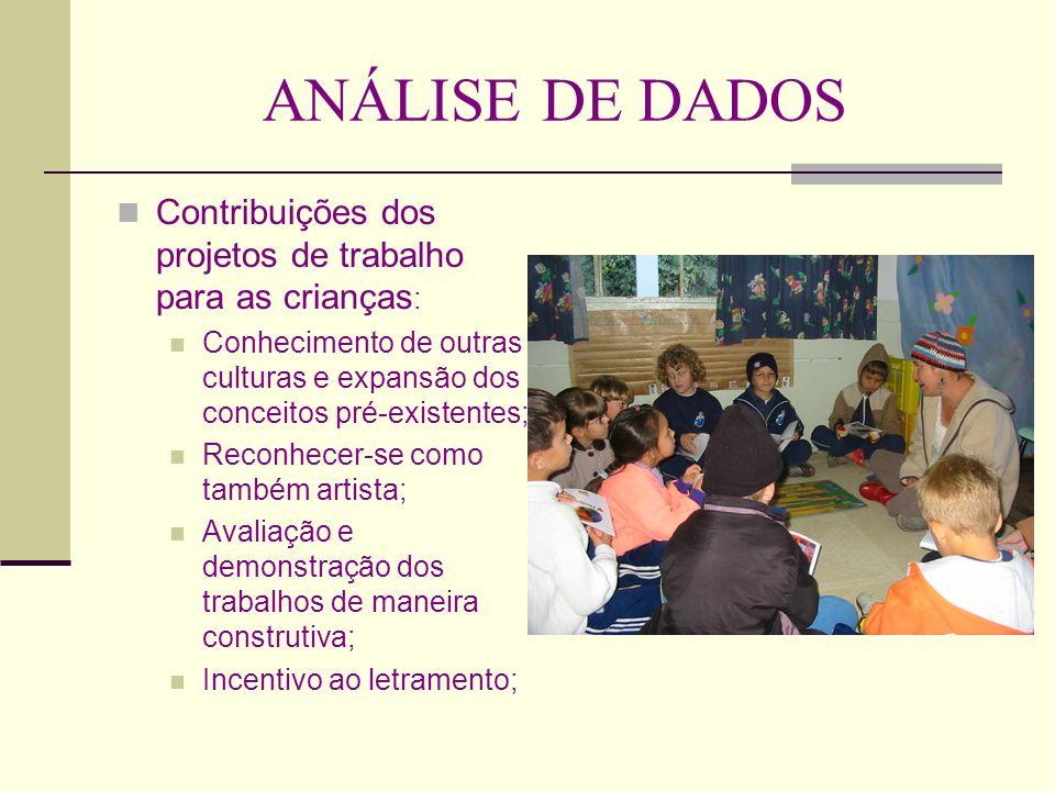 ANÁLISE DE DADOS Contribuições dos projetos de trabalho para as crianças : Conhecimento de outras culturas e expansão dos conceitos pré-existentes; Re