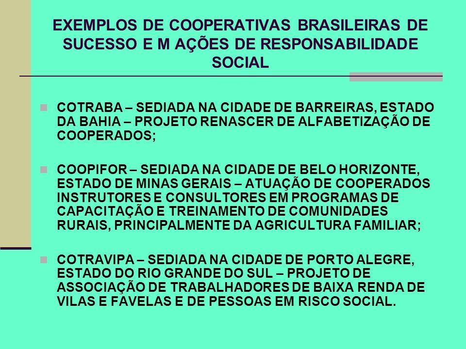 EXEMPLOS DE COOPERATIVAS BRASILEIRAS DE SUCESSO E M AÇÕES DE RESPONSABILIDADE SOCIAL COTRABA – SEDIADA NA CIDADE DE BARREIRAS, ESTADO DA BAHIA – PROJE