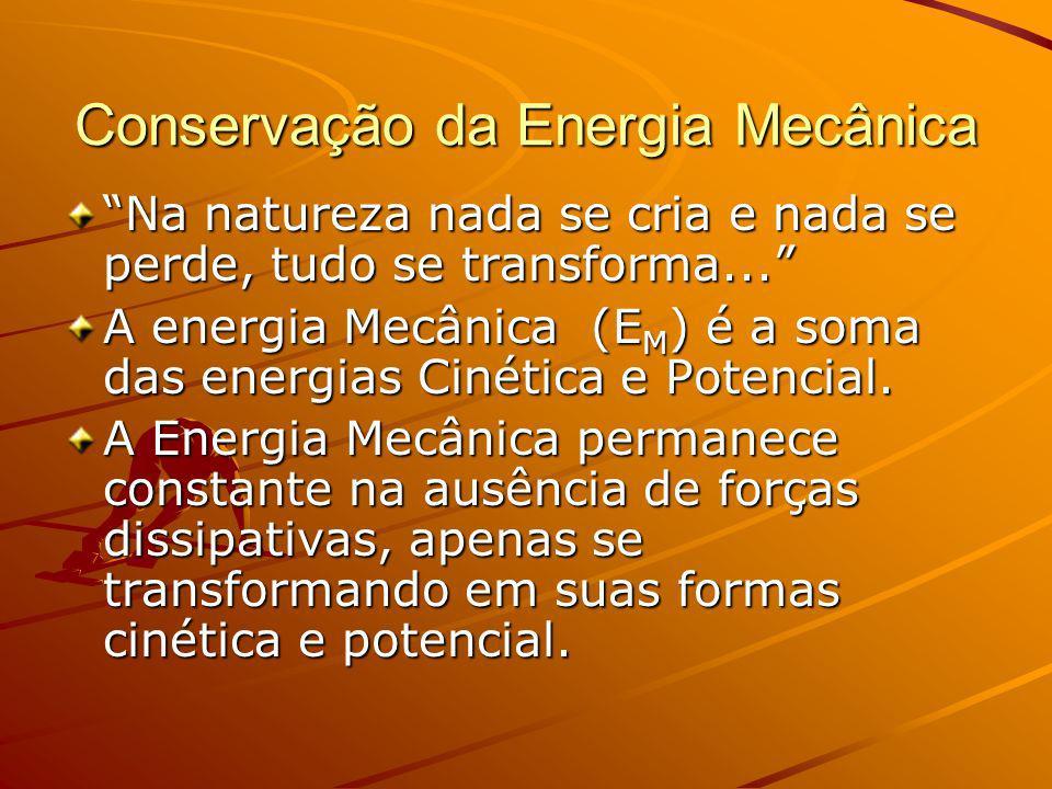 Conservação da Energia Mecânica Na natureza nada se cria e nada se perde, tudo se transforma...