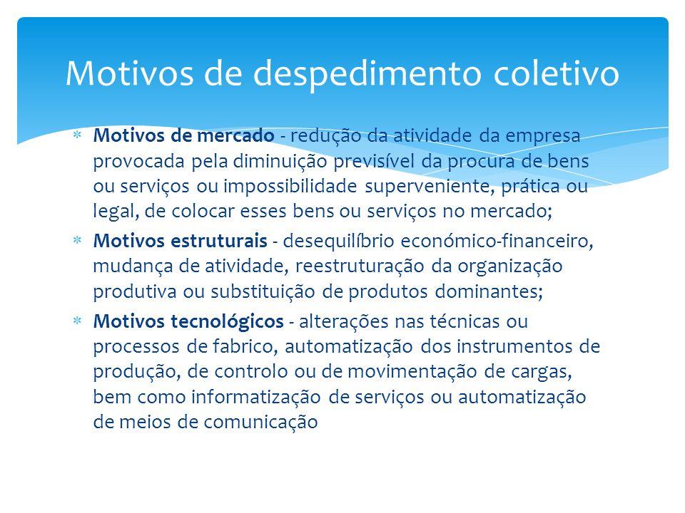 Motivos de mercado - redução da atividade da empresa provocada pela diminuição previsível da procura de bens ou serviços ou impossibilidade supervenie