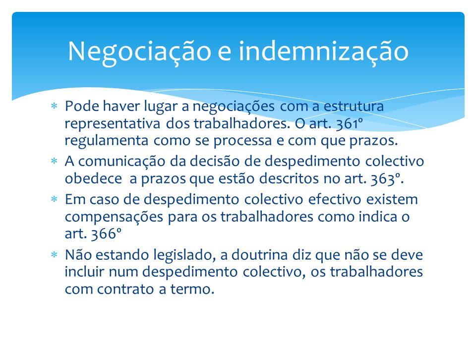 Pode haver lugar a negociações com a estrutura representativa dos trabalhadores. O art. 361º regulamenta como se processa e com que prazos. A comunica