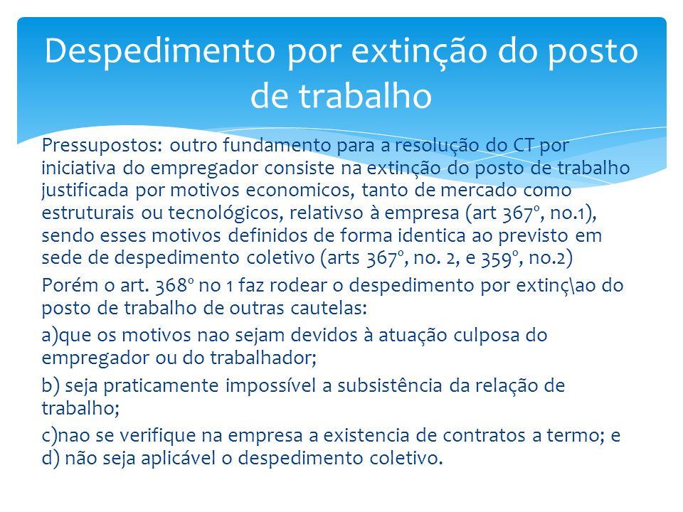 Pressupostos: outro fundamento para a resolução do CT por iniciativa do empregador consiste na extinção do posto de trabalho justificada por motivos e