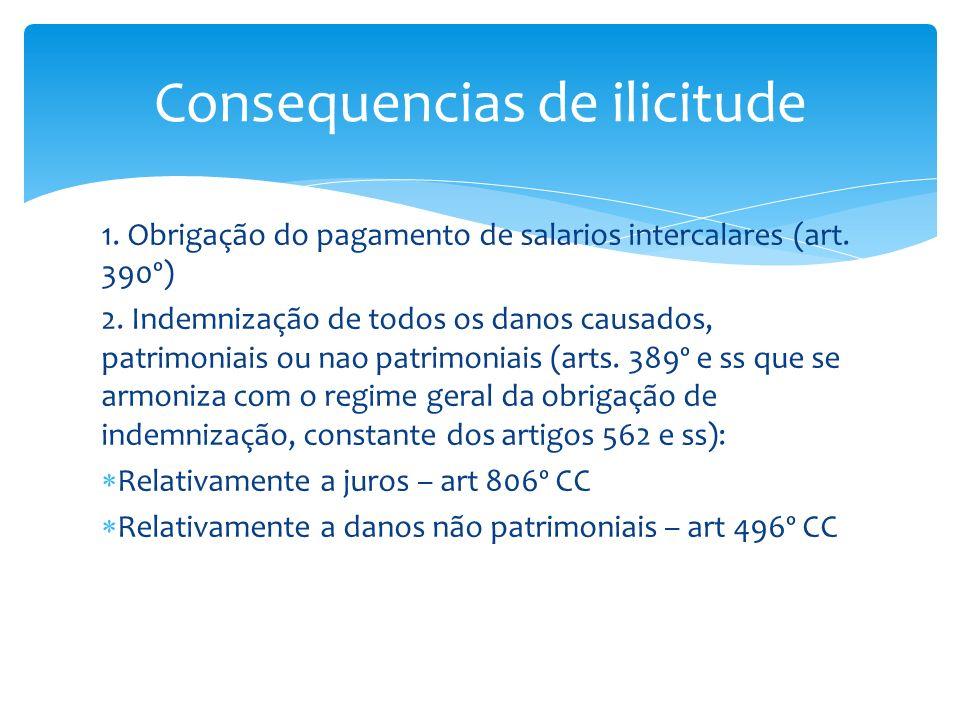 1. Obrigação do pagamento de salarios intercalares (art. 390º) 2. Indemnização de todos os danos causados, patrimoniais ou nao patrimoniais (arts. 389