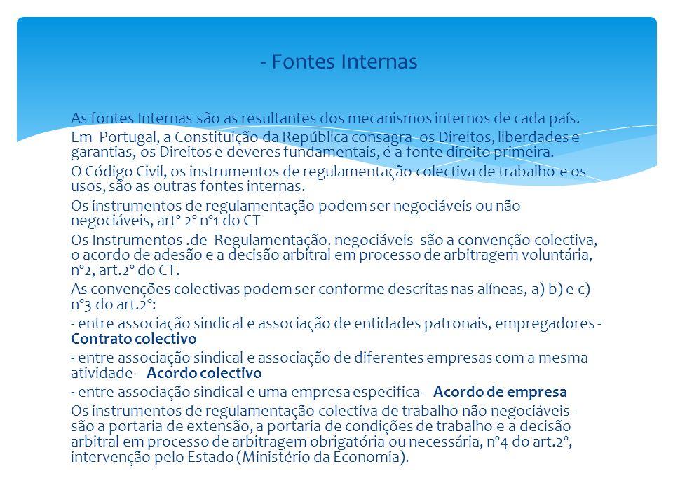 As fontes Internas são as resultantes dos mecanismos internos de cada país. Em Portugal, a Constituição da República consagra os Direitos, liberdades