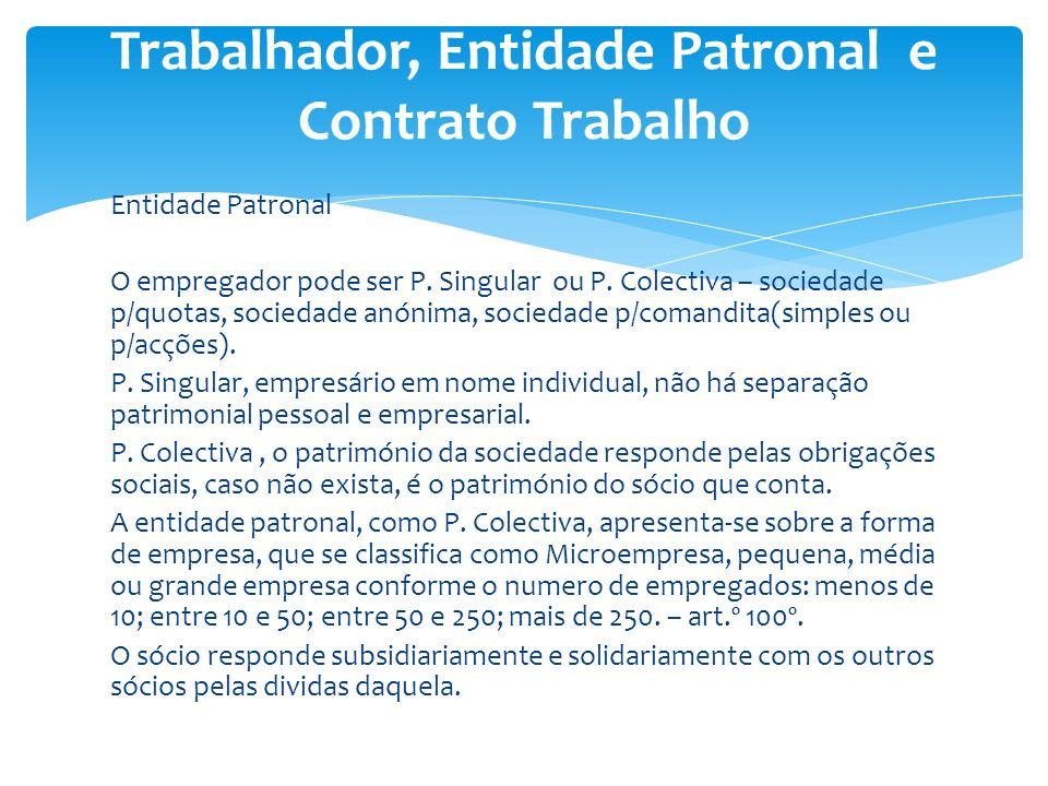 Entidade Patronal O empregador pode ser P. Singular ou P. Colectiva – sociedade p/quotas, sociedade anónima, sociedade p/comandita(simples ou p/acções