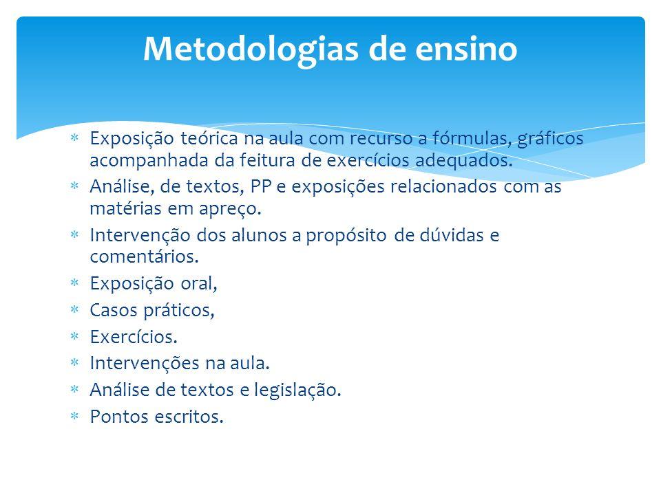 Exposição teórica na aula com recurso a fórmulas, gráficos acompanhada da feitura de exercícios adequados. Análise, de textos, PP e exposições relacio