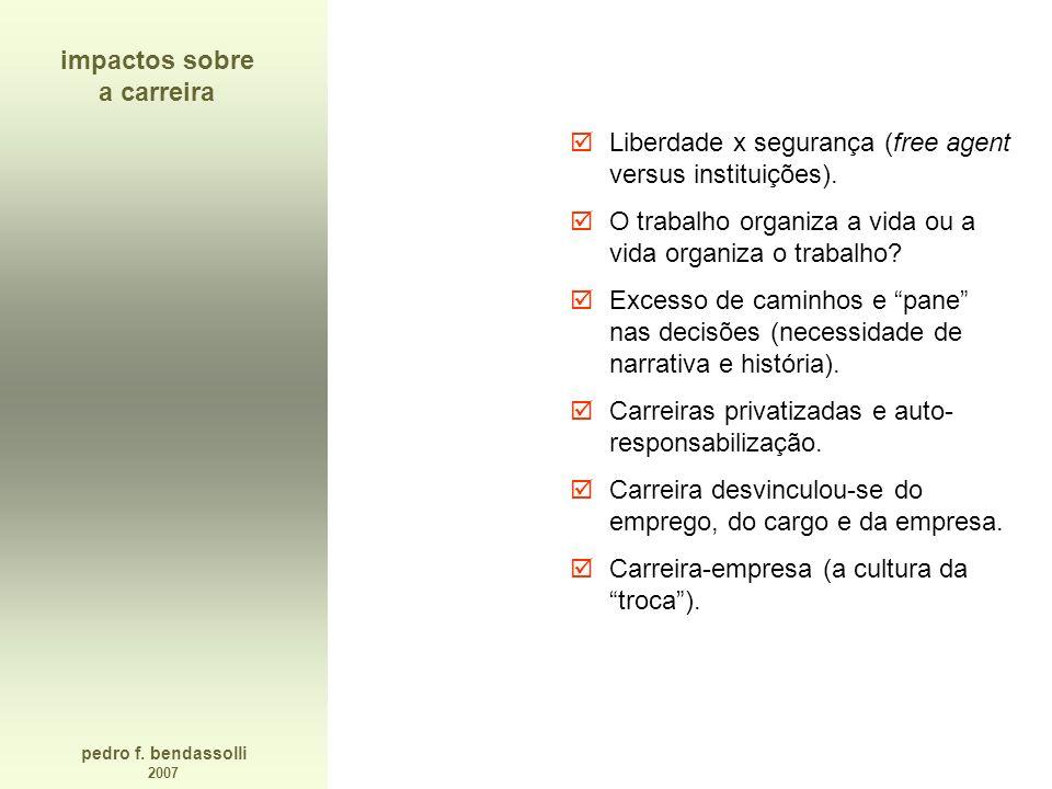 pedro f. bendassolli 2007 impactos sobre a carreira Liberdade x segurança (free agent versus instituições). O trabalho organiza a vida ou a vida organ