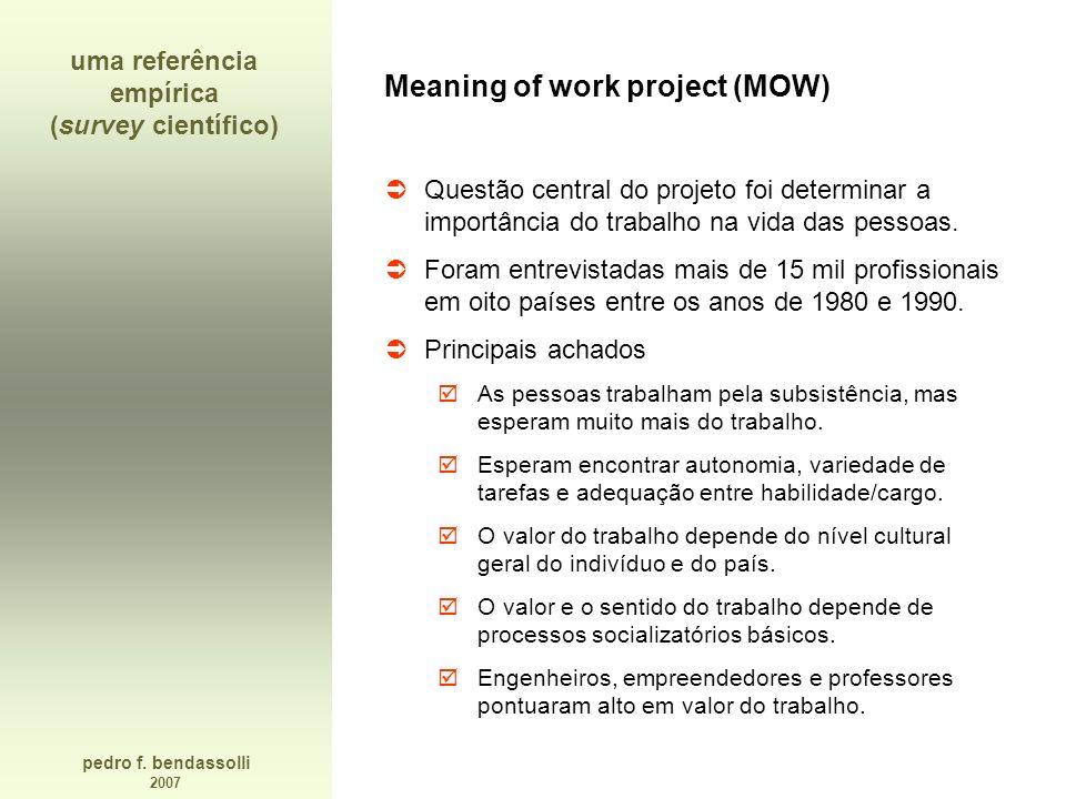 pedro f. bendassolli 2007 uma referência empírica (survey científico) Meaning of work project (MOW) Questão central do projeto foi determinar a import