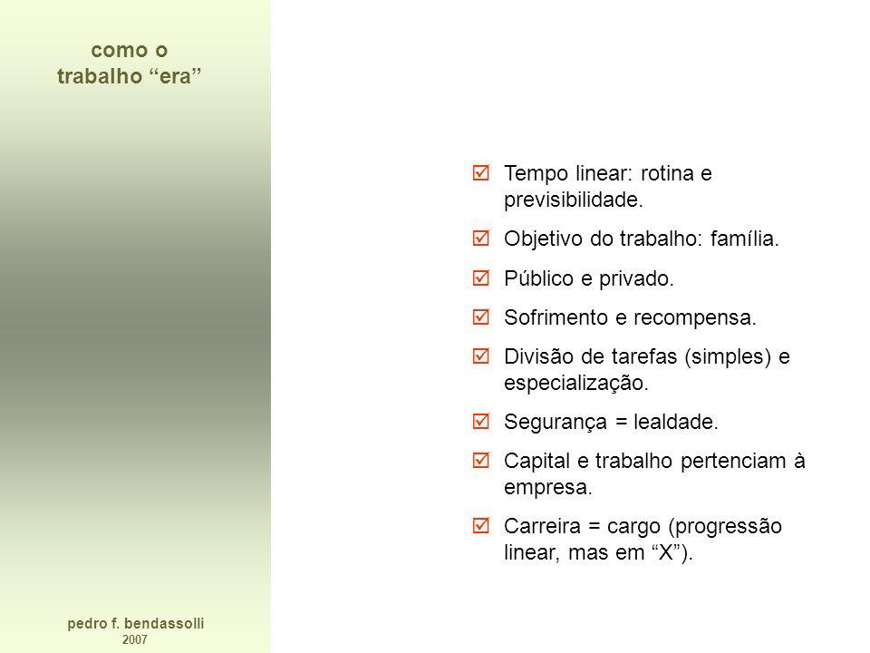 pedro f. bendassolli 2007 como o trabalho era Tempo linear: rotina e previsibilidade. Objetivo do trabalho: família. Público e privado. Sofrimento e r