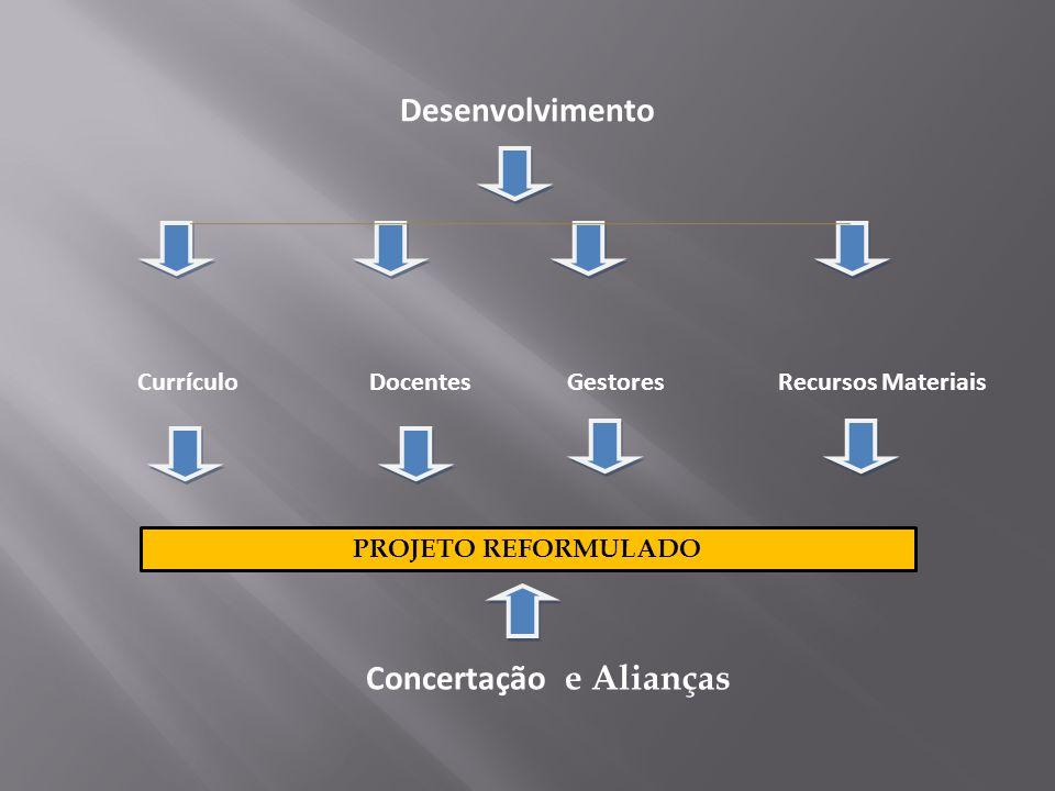 Desenvolvimento Currículo Docentes Gestores Recursos Materiais PROJETO REFORMULADO Concertação e Alianças