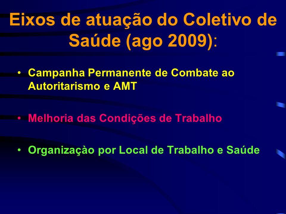 Eixos de atuação do Coletivo de Saúde (ago 2009): Campanha Permanente de Combate ao Autoritarismo e AMT Melhoria das Condições de Trabalho Organizaçào por Local de Trabalho e Saúde