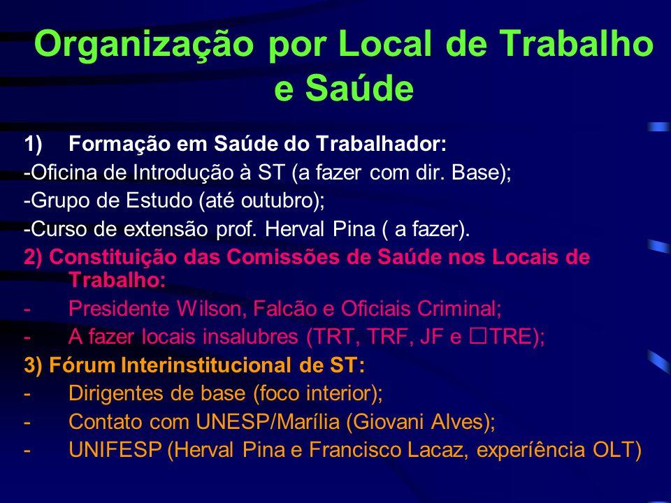 Organização por Local de Trabalho e Saúde 1)Formação em Saúde do Trabalhador: -Oficina de Introdução à ST (a fazer com dir.