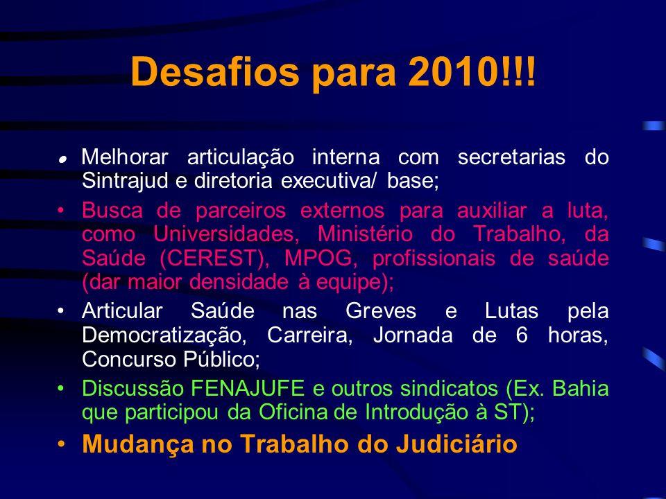 Desafios para 2010!!.