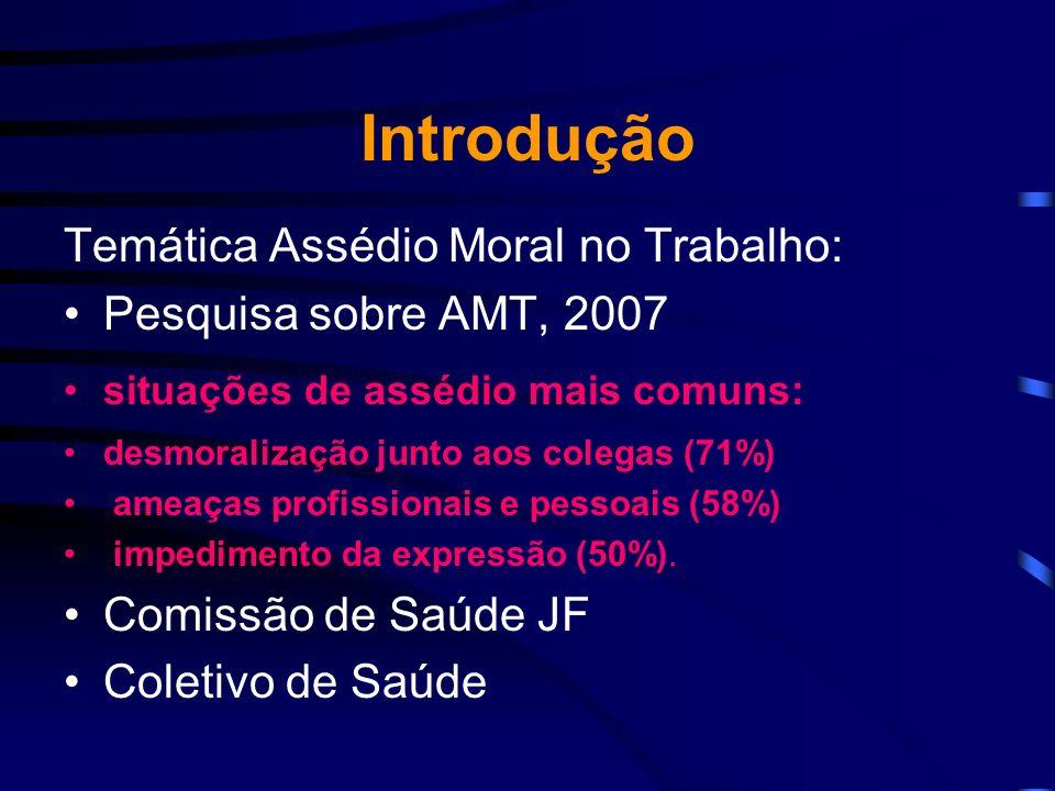 Introdução Temática Assédio Moral no Trabalho: Pesquisa sobre AMT, 2007 situações de assédio mais comuns: desmoralização junto aos colegas (71%) ameaças profissionais e pessoais (58%) impedimento da expressão (50%).