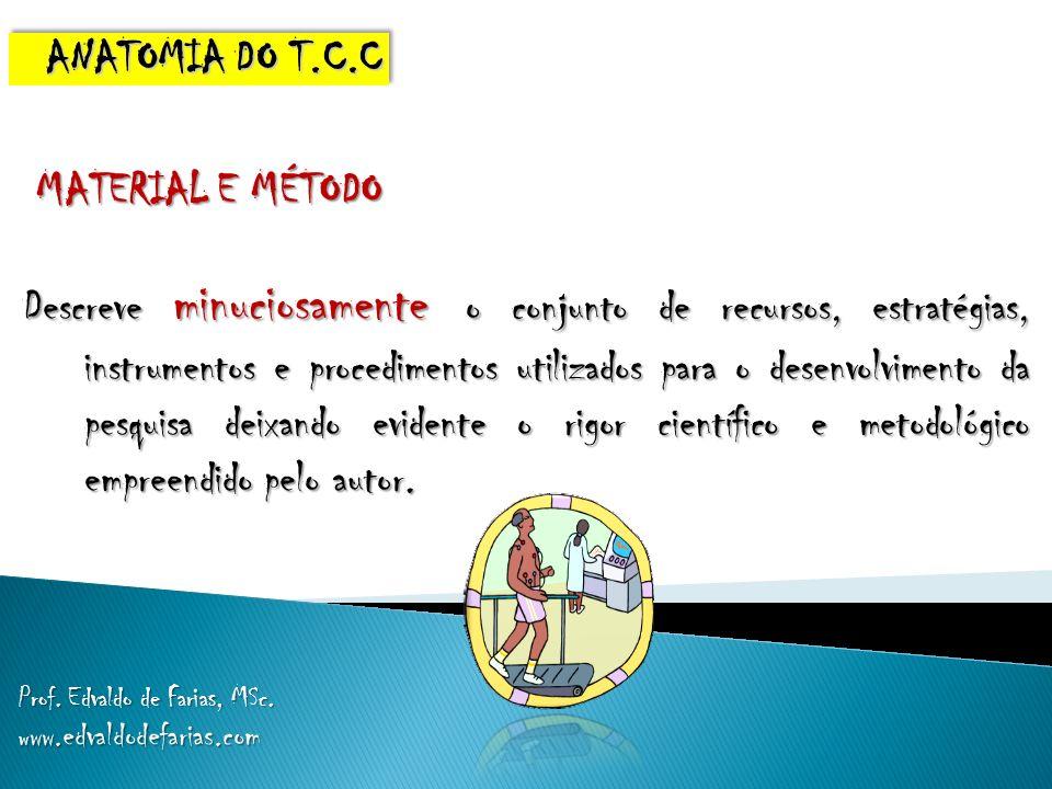 MATERIAL E MÉTODO MATERIAL E MÉTODO Descreve minuciosamente o conjunto de recursos, estratégias, instrumentos e procedimentos utilizados para o desenv