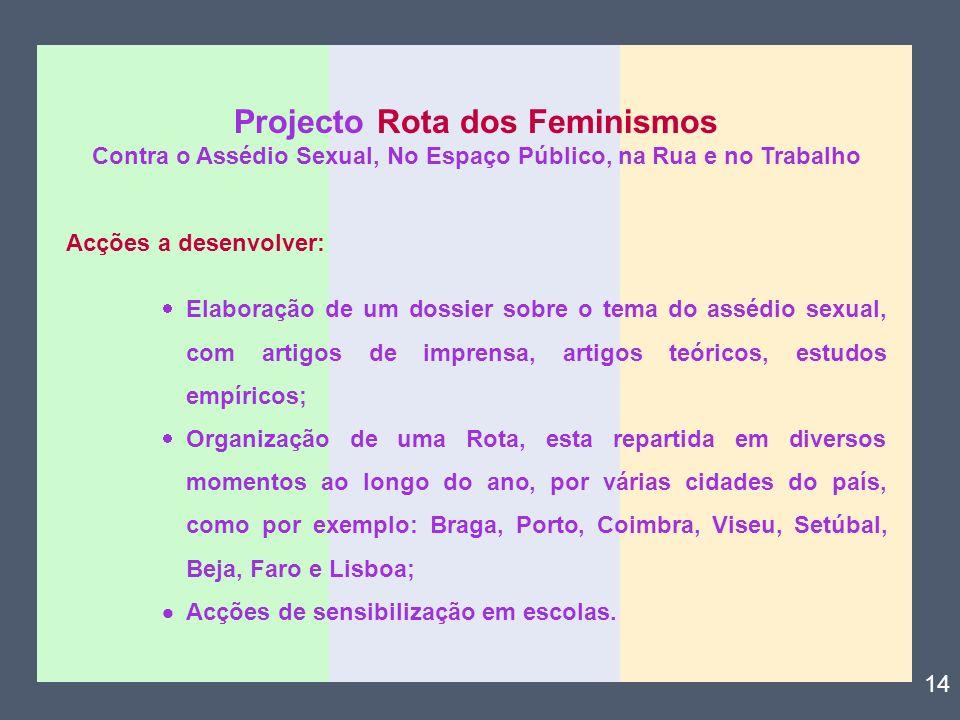 Projecto Rota dos Feminismos Contra o Assédio Sexual, No Espaço Público, na Rua e no Trabalho Acções a desenvolver: Elaboração de um dossier sobre o t