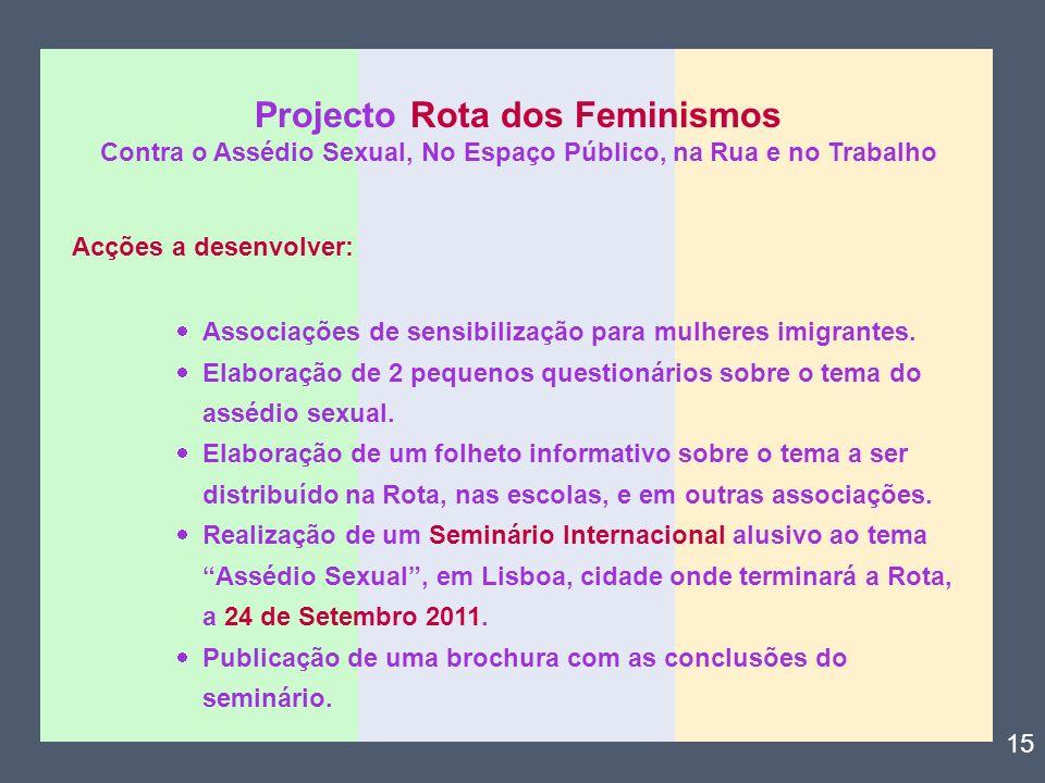 Projecto Rota dos Feminismos Contra o Assédio Sexual, No Espaço Público, na Rua e no Trabalho Acções a desenvolver: Associações de sensibilização para