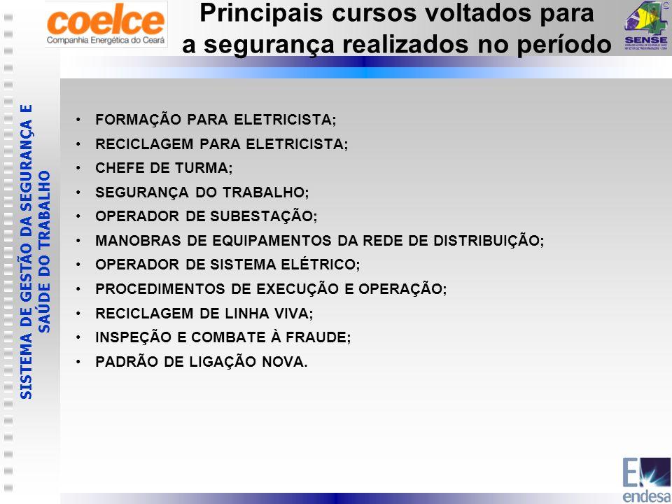 SISTEMA DE GESTÃO DA SEGURANÇA E SAÚDE DO TRABALHO Principais cursos voltados para a segurança realizados no período FORMAÇÃO PARA ELETRICISTA; RECICL